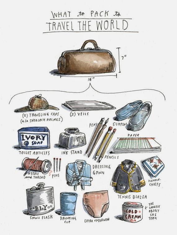 Какие вещи брать на travel-девичники?